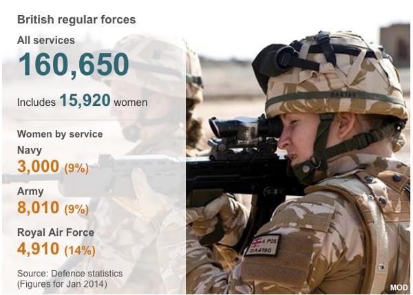Womansoldier_MOD statistics